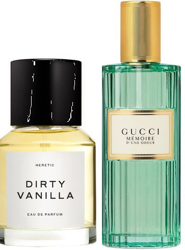 Romantic Perfumes for Valentine